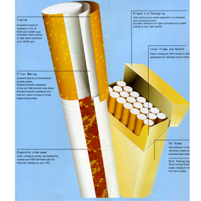 Keo dán thuốc lá NB 706K